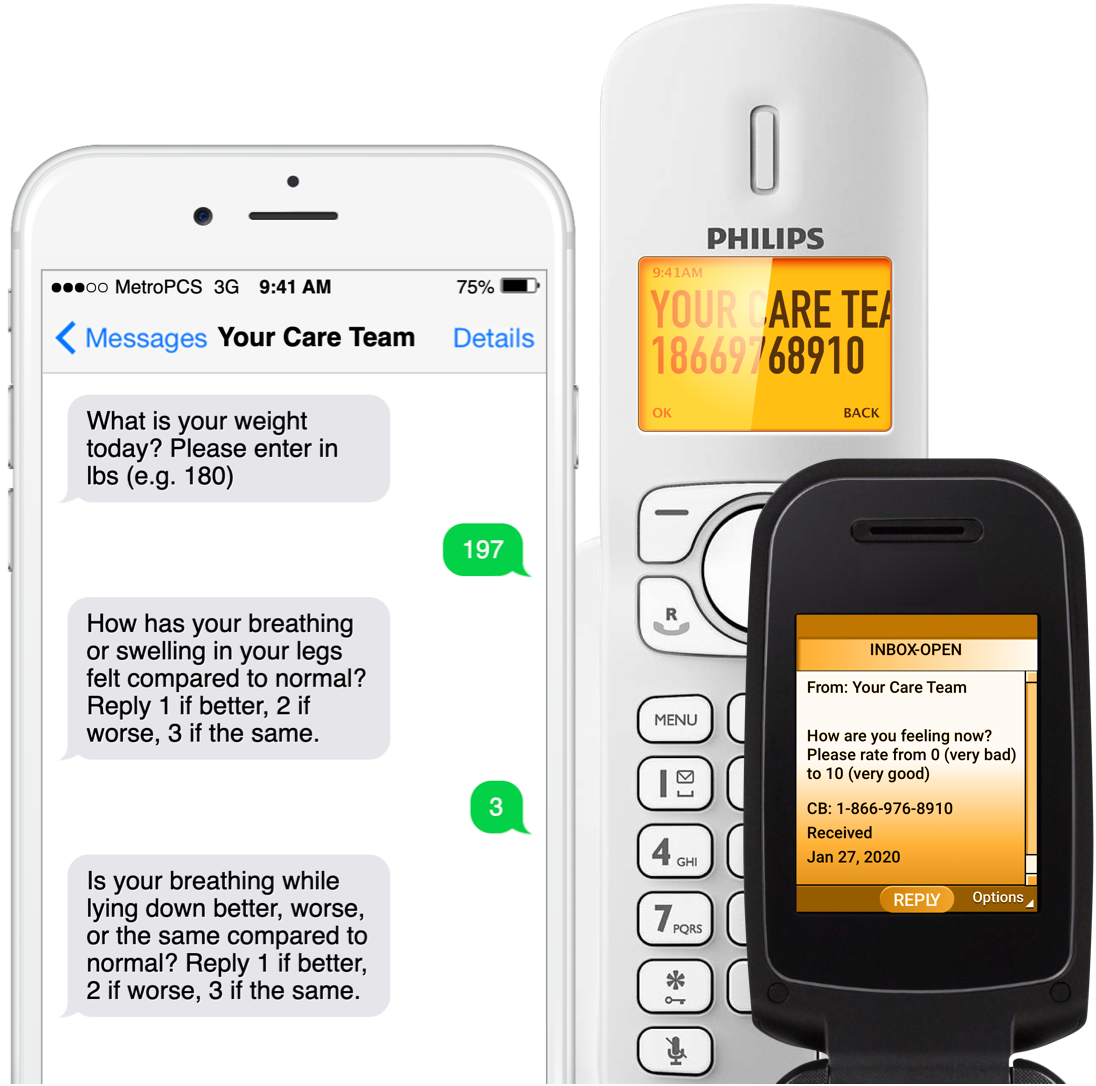 CareSignal phones with sample text messages for heart failure and depression.